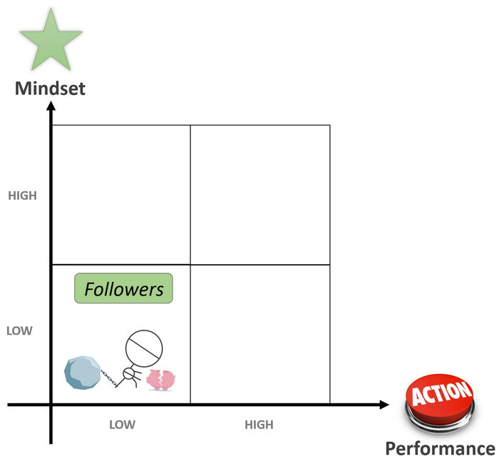 4 Life Quadrants - Followers