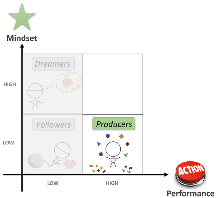 4 Life Quadrants - Producers