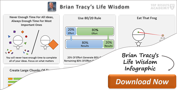 Brian Tracy Life Infographic